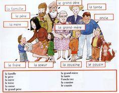 Risultati immagini per la famille French Language Lessons, French Language Learning, French Lessons, How To Speak French, Learn French, Teaching French, Teaching English, High School French, French For Beginners