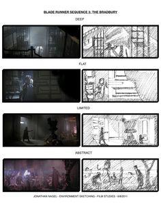 Blade Runner sequence 3: the Bradbury