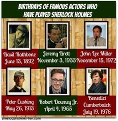 Image result for Sherlock Holmes Actors