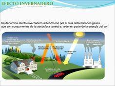 EFECTO INVERNADEROSe denomina efecto invernadero al fenómeno por el cual determinados gases,que son componentes de la atmó...