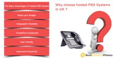 Why Choose Hosted PBX Systems in UK
