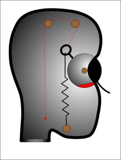 3 Механика театральной куклы. Обсуждение на LiveInternet - Российский Сервис Онлайн-Дневников Shrek Dragon, Ventriloquist Puppets, Marionette Puppet, Puppet Making, Cosplay, Stop Motion, Art Forms, Origami, Diy And Crafts