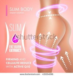 Cellulite bodycare skin firming solution design. Anti-cellulite fat burner extract for slim body. Coenzyme Q10 treatment.