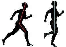 1000 images about runninterest on pinterest smartphone - Courir sur tapis de course pour maigrir ...