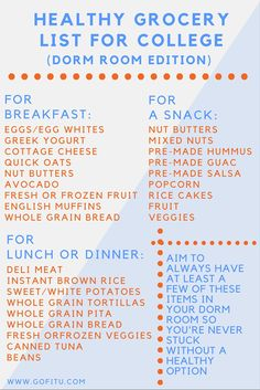 59 Ideas Recipes Healthy College Grocery Lists For 2019 Healthy Food Quotes, Healthy Food List, Healthy Meals, Healthy College Meals, Healthy College Snacks, Grocery List Healthy, College Dorm Food, College Grocery Lists, Clean Eating College