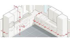 Standard Kitchen Dimensions And Layout - Engineering Discoveries Apartment Furniture, Kitchen Furniture, Kitchen Decor, Küchen Design, House Design, Kitchen Cabinet Sizes, Küchen In U Form, Kitchen Layout Plans, Modern Kitchen Design