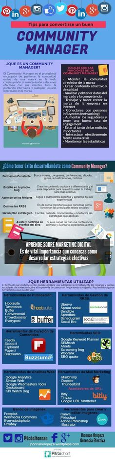 CONSEJOS PARA SER UN BUEN COMMUNITY MANAGER #INFOGRAFIA #INFOGRAPHIC #SOCIALMEDIA Content Marketing, Marketing Digital, Inbound Marketing, Email Marketing, Social Media Marketing, App Design Inspiration, Media Web, Community Manager, Personal Branding