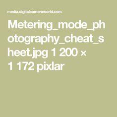 Metering_mode_photography_cheat_sheet.jpg 1200 × 1172 pixlar