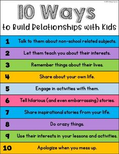 Social Emotional Learning Free Visuals Social Emotional Learning Free Visuals,Raise 'Em Up, Right From Wrong FREE 10 ways to build relationships poster! Related posts:Conflict resolution choices for social skills. Gentle Parenting, Parenting Advice, Kids And Parenting, Peaceful Parenting, Foster Parenting, Kids Behavior, Social Emotional Learning, Coping Skills, School Counseling