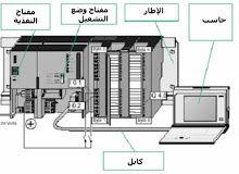 تحميل كتاب مميز عن التحكم المنطقي المبرمج Allah Names, Circuit Projects, Laos, Floor Plans, Diagram, Pdf, Floor Plan Drawing, House Floor Plans