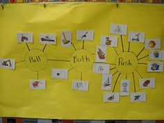 Force and Motion ideas for K