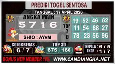 PREDIKSI SENTOSA POOLS 17 APRIL 2020  ANGKA MAIN : 5 7 1 6 COLOK BEBAS : 6 / 7 KEPALA : 6 / 5 EKOR : 1 / 7 SHIO : Ayam TOP 3D : 675 166  TOP 2D 78 23 56 96 11 54 88 27 19 52 46 62  Social Media Kami : WHATSAPP : +6285243178981 TWITTER : @Candi4d1 INSTAGRAM : Cscandi4d  #candiangka #prediksitogel #togelsydney #togelsentosa #togelsingapore #togelhongkong #togelfinlandia #prediksijitu #juditogel #togelonline Top 15, D 40, Singapore, Sydney, Social Media, Candy, Games, Instagram Posts, 2d