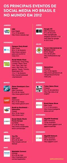 Os Principais Eventos de Social Media no Brasil e no Mundo em 2012