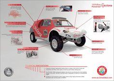 Ecopowered electrical Car Acciona Dakar 2015 infography