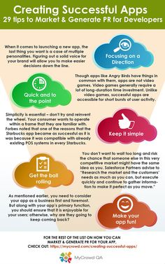 Creating-Successful Apps Infograph. Tips for Marketing & PR!