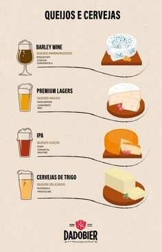 Beer Cheese, Funny Times, Cocktails, Drinks, Cool Diy Projects, Food Lists, Home Brewing, Woodworking Crafts, Bartender