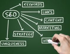Consejos SEO para empezar un blog