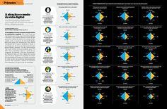 Edição 737 - A atração e o medo da vida digital - versão online: http://revistaepoca.globo.com/diagrama/noticia/2012/06/atracao-e-o-medo-da-vida-digital.html