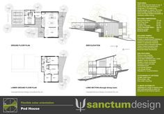 Sanctum Design | Environmentally Responsible Home Design and Architecture