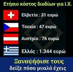 Les Miserables, Compassion, Greece, Sad, Facts, Words, Memes, Funny, Dreams