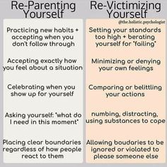 Parenting Styles, Good Parenting, Meaning Of Forgiveness, Cbt Therapy, Codependency Recovery, Good Morning Beautiful People, Conscious Discipline, Mental And Emotional Health, Addiction Recovery