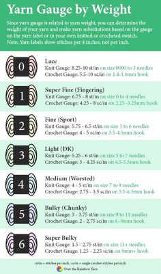 us childrens size chart sew Pinterest See more best ideas about Go...