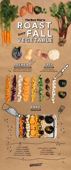Taste the (veg) rainbow. #fall #roasted #vegetables http://greatist.com/eat/how-to-roast-vegetables-in-one-easy-graphic