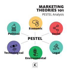 pestel analysis of pizzahut Mcdonalds value chain analysis is an analytical framework that assists in   strategic frameworks in business studies such as swot, pestel,.