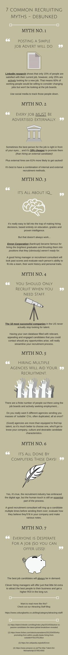 7 Common Recruiting Myths—Debunked [Infographic] – Don't Panic, Just Hire