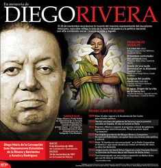 #HoyRecordamosA uno de los mayores representantes del muralismo mexicano, Diego Rivera. #Infographic Ap Spanish, Spanish Culture, Spanish Lessons, How To Speak Spanish, Diego Rivera, Mexican Artists, Spanish Artists, Spanish Language Learning, Teaching Spanish