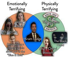 Things that happen in Riverdale: Murder.