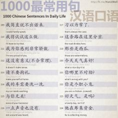 1000 Chinese Sentences in Daily Life