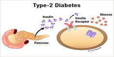 Diabetes During Pregnancy: A Warning Sign for Type 2 - KEEPHEALTHYALWAYS.COM - Reliable Health Advice and Remedies