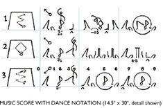 Music score with dance notation