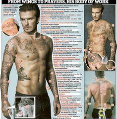 As tatuagens de Beckham