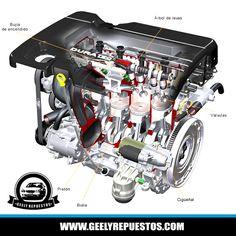 Geely Repuestos: 5 datos para el cuidado del motor de tu carro