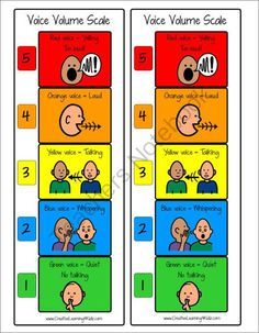 FREE Autism Voice Volume Scale ABA PECS from Creative Learning 4 Kidz on TeachersNotebook.com -  (1 page)  - Voice Volume Scale Visual Chart