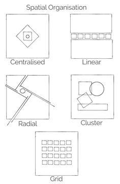 An introduction to space planning in architecture, looking at spatial relationships, organisations, Architecture Design Concept, Conceptual Architecture, Architecture Portfolio, Typology Architecture, Landscape Architecture, Conceptual Sketches, Architecture Drawing Plan, Computer Architecture, China Architecture