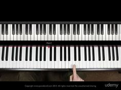 Learn Piano in WEEKS not years. Play-By-Ear & learn to Read Music. Pop, Blues, Jazz, Ballads, Improvisation, Classical