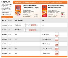 How much tylenol to give 7 month old — photo 2