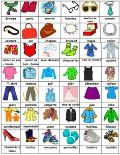 Clothing in French
