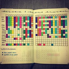 """End of November in my #bujo. There is definitely enough room for improvemebt ☺️ #bulletjournal #insidemyplanner #tracking #habittracking #plan #planner…"""