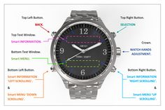 O.R.S.T.O. GUI (graphical user interface), Version 1.6 PDF (for ORSTO Luxury Analog Smartwatches) is now available http://www.orsto.com/user-guide.html