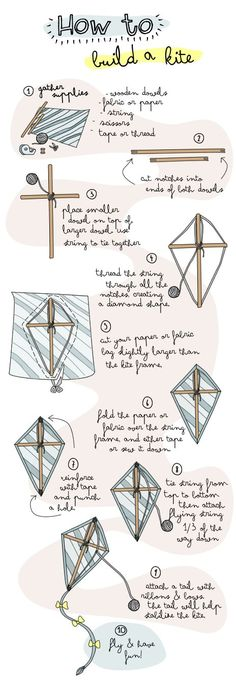 Monday How to make a kite. Good for hours of outdoor fun!How to make a kite. Good for hours of outdoor fun! Projects For Kids, Diy For Kids, Crafts For Kids, Craft Projects, Craft Ideas, Diy Ideas, Fun Crafts, Diy And Crafts, Arts And Crafts