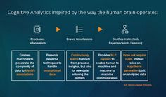 #BigData #IoT #M2M #RTC #Java RT meisshaily: #MachineLearning and #CognitiveComputing | ThingsExpo #BigData #IoT # http://pic.twitter.com/38FJa2YRaU   Design Software (@DesignSoftware4) November 17 2016