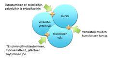 Ott-etusivu | www.oikeitatoita.fi