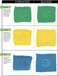 The type of yarn used in your knits matters when you are ready for blocking knitting techniques! Learn about how to block knitting with this informative article! Knitting Help, Vogue Knitting, Easy Knitting, Knitting For Beginners, Loom Knitting, Knitting Stitches, Knitting Patterns, Knit Basket, Tejidos