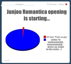 EVERYTIME. Obsessed! (Junjou Romantica)