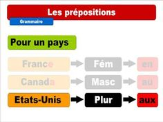 French lesson : Les prépositions / villes + pays