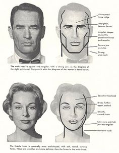 ILLUSTRATION ART: ON THE DIFFICULTY OF DRAWING WOMEN'S FACES